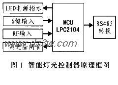 采用LPC2104的智能灯光控