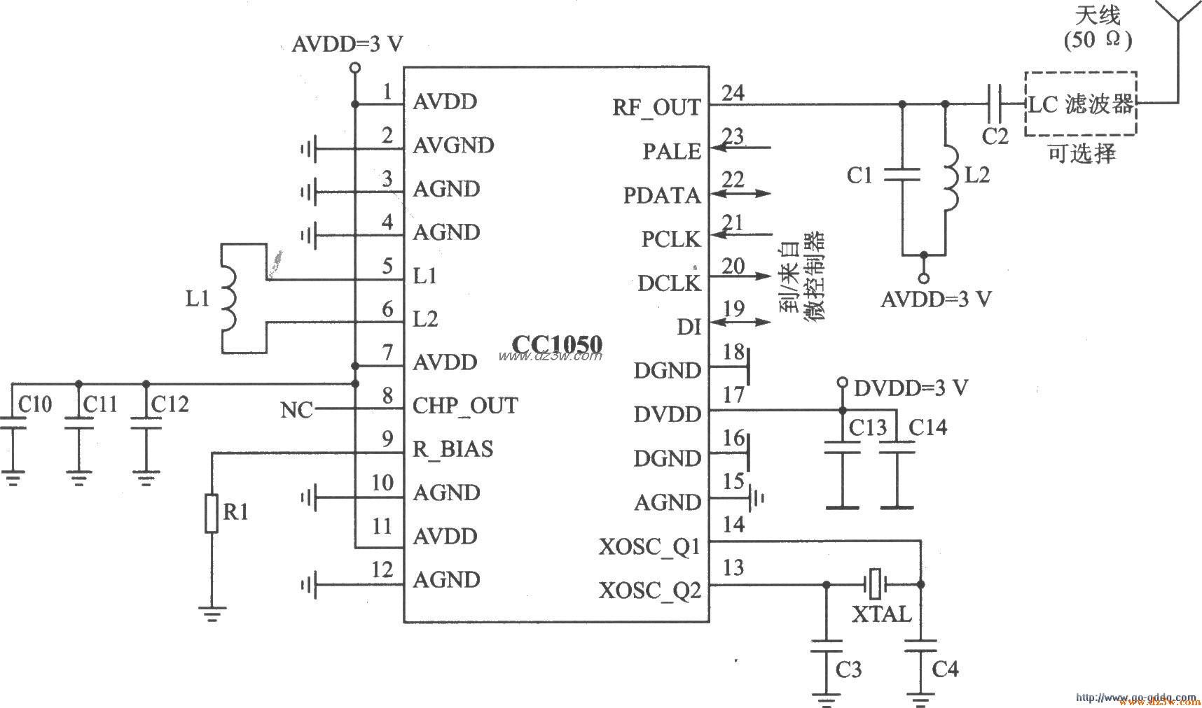 FSK低功耗发射器CCl050应