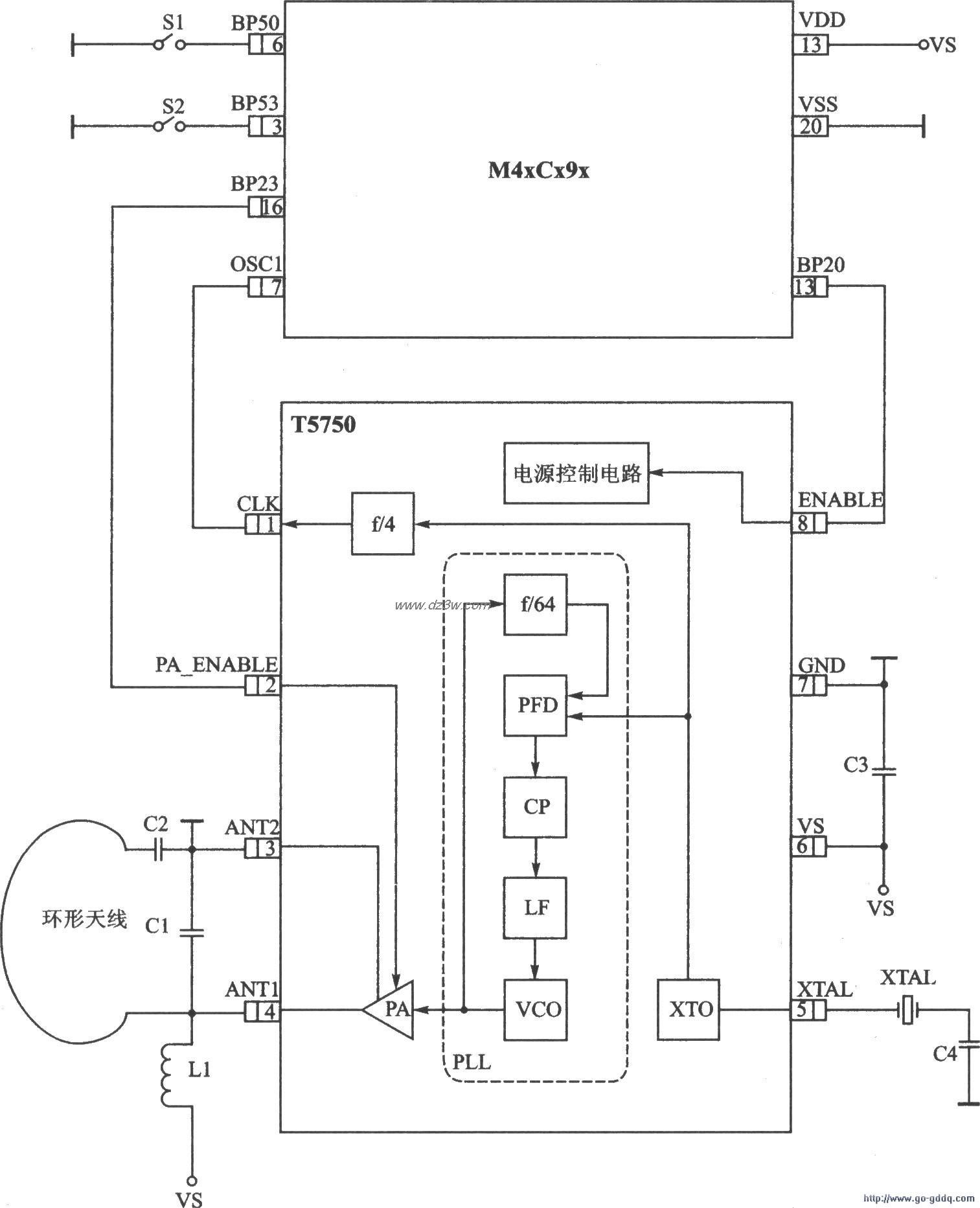 ASK/FSK发射器T5750应用