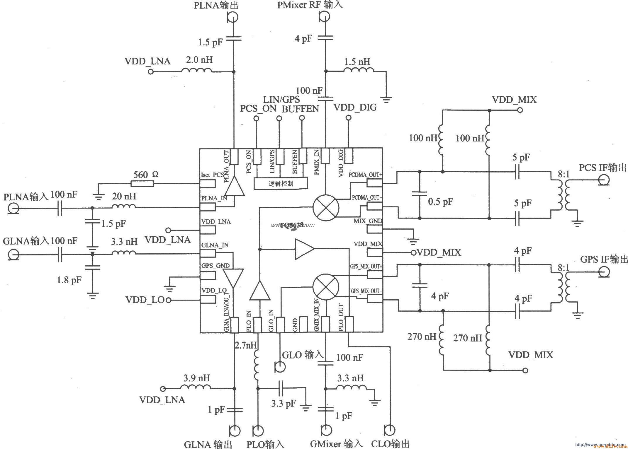 KPCS CDMA/GPS双模式接收