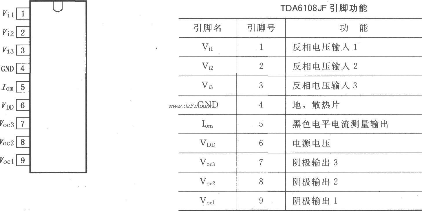 三视频输出放大器TDA610