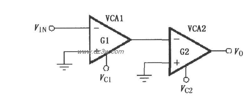 VCA610扩展增益范围和改