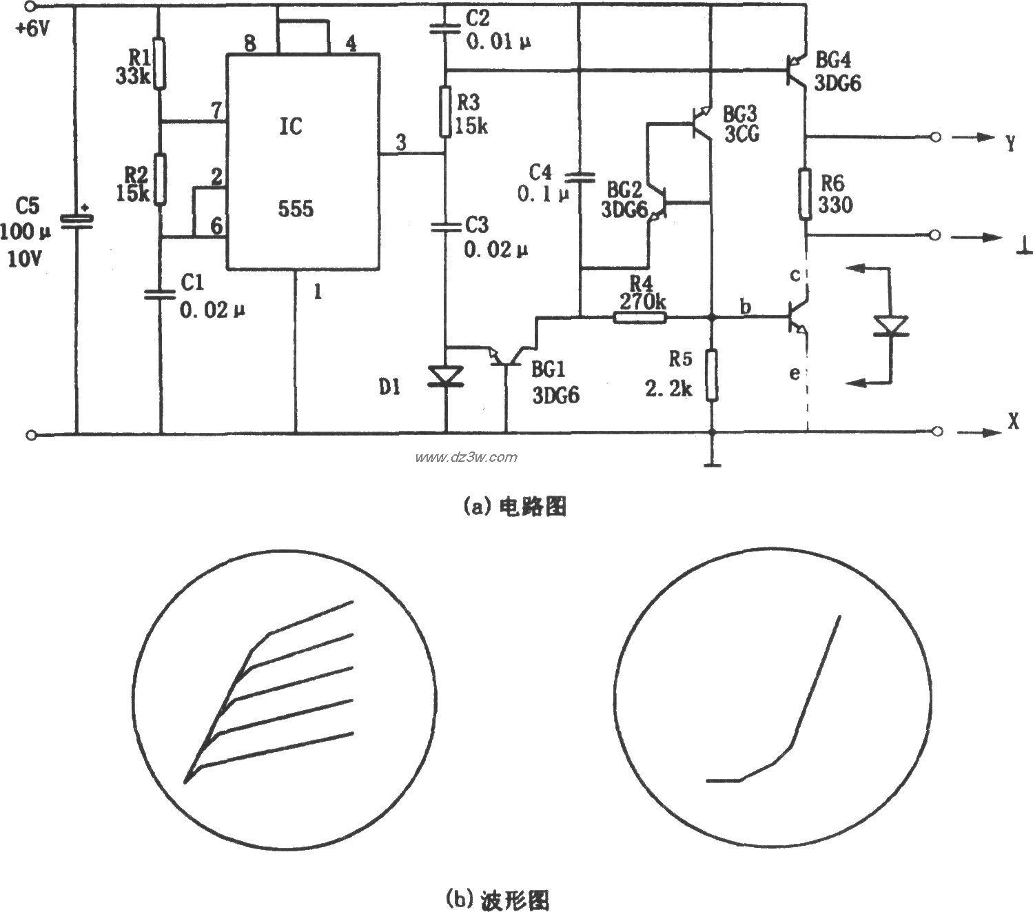 555构成的晶体管特性曲线