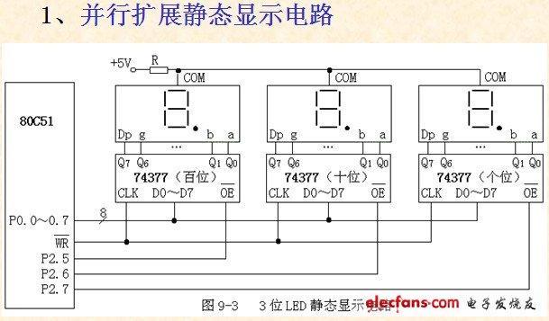 8051单片机典型接口电路--并行扩展静态显示电路图