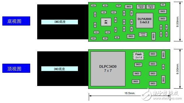 盘点DLP技术应用电路设计方面的注意事项