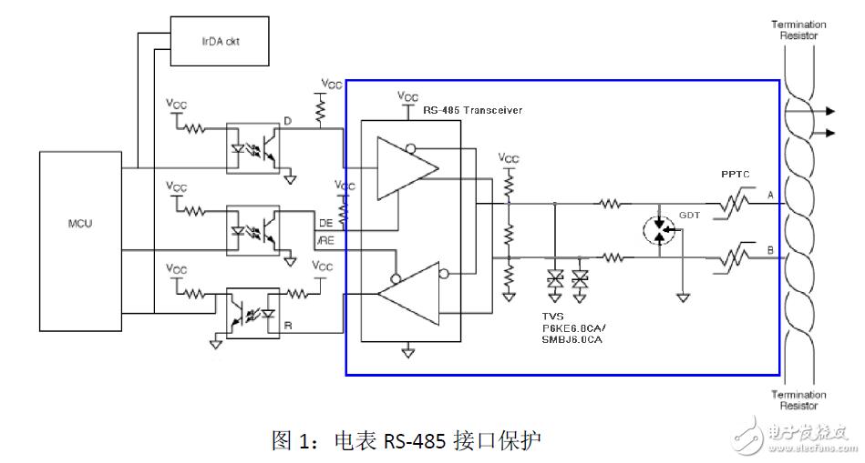 RS-485在多功能电能表中的防雷电路设计
