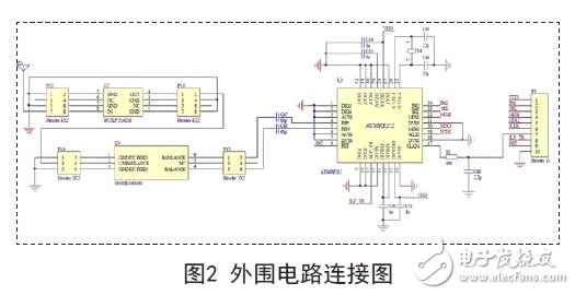 揭秘AVR单片机高性能便携式仪表电路 —电路图天天读(75)