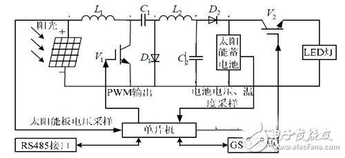 基于太阳能联网智能安防监控电路设计 —电路图天天读(56)