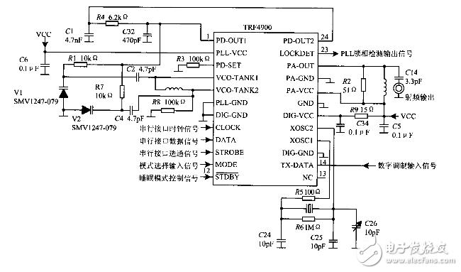 电路图天天读(16):射频无线发送电路设计