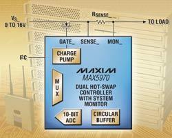 MAX5970集成系统监测器的双通道热插拔控制器,满足高利用