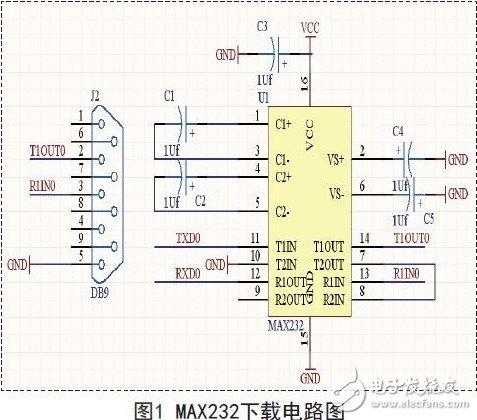 采用RFID技术的车辆管理系统电路详解