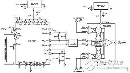 变频无线发射机系统电路设计详解 —电路图天天读(188)