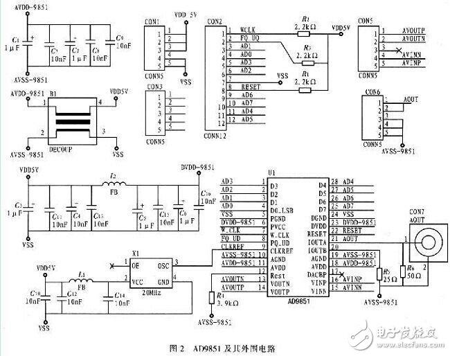 数字频率正弦信号发生器控制电路