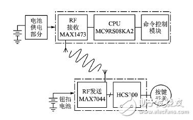 射频无线门禁系统电路设计方案详解 —电路图天天读(114)
