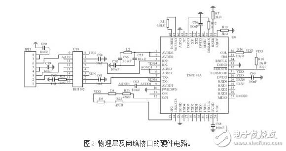 基于CO2128的网络信号转换系统电路设计
