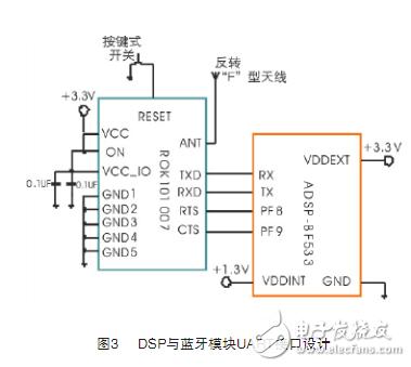 DSP与蓝牙模块UART口通信电路设计