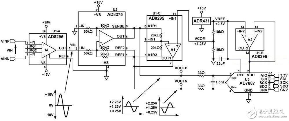 高集成度的模拟前端信号调理电路图