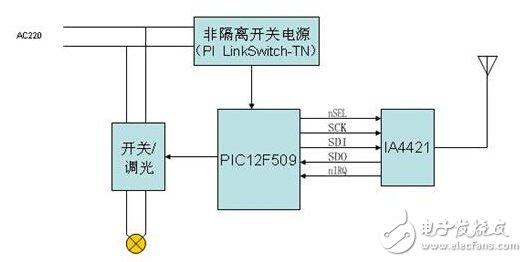智能家居MCU与RF遥控器电路设计—电路图天天读(306)