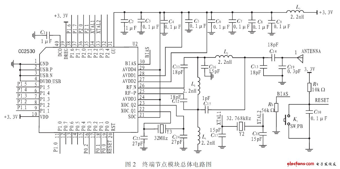 终端节点模块总体设计电路图