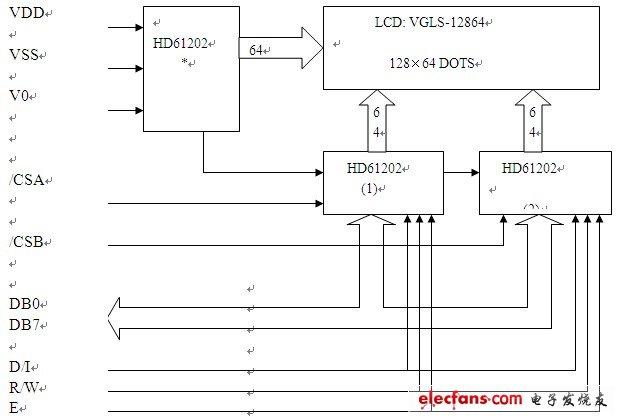 MGLS-12864的逻辑电路图