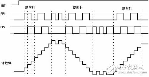 汽车ESP中传感器及接口电路解析—电路精�。�29)