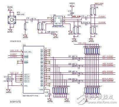一种多通道ADC采样板系统电路设计