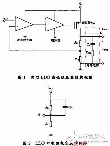 全集成型CMOS LDO线性稳压器设计