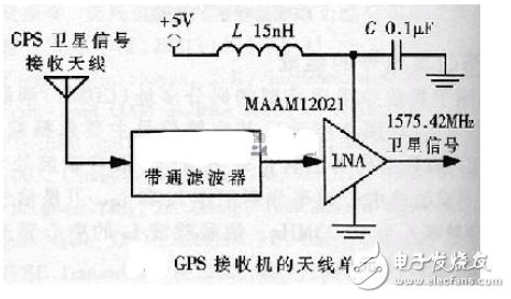 GPS接收机射频前端放大电路模块设计