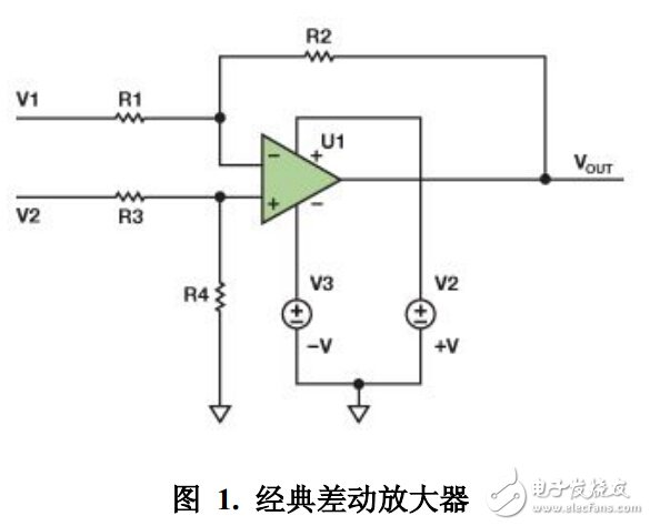 各类放大器电路设计图集锦 —电路图天天读(246)