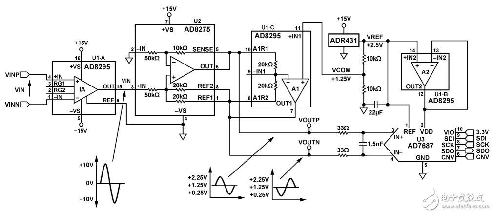 高阻抗高CMR、±10V模拟前端信号调理电路图