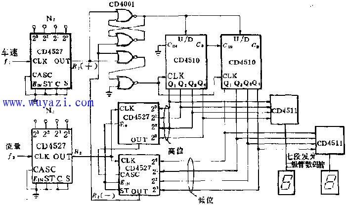 里程/n耗计算电路图
