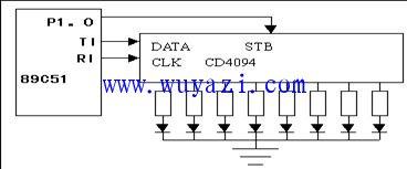 单片机串行口通信程序设计