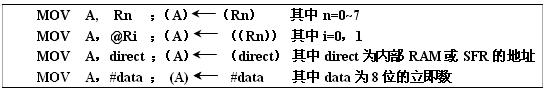 单片机指令系统