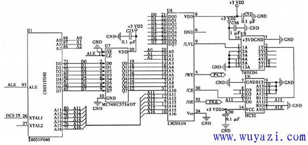 C8051FC40的�纹�Ψ�C控制FRAM的原理�D