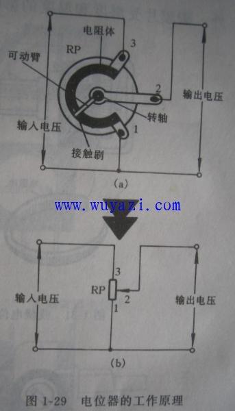 什么是电位器_电位器作用原理