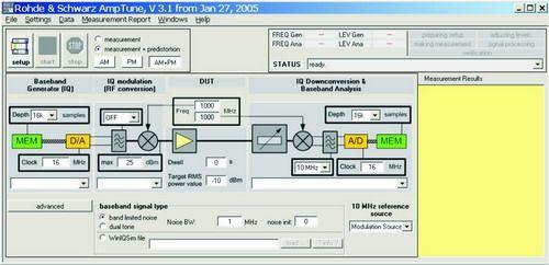 图4 测试软件RS AmpTune