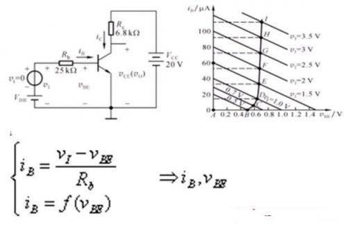 三极管放大电路原理