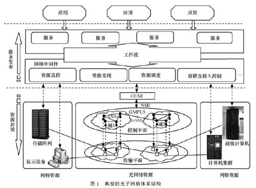 小米公司组织架构图影响因素