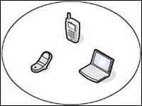 无线局域网的优势及技术架构