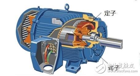 三相异步电动机内部结构图
