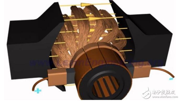 直流电机和三相电机都是什么,工作原理分析,直流电机