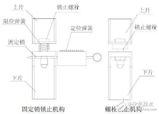 图3 快速锁止机构结构示意图   在电池框侧壁设置有固定销锁止机构和螺栓锁止机构(图1、图3所示)。固定销锁止机构由上片、下片、固定销、限位弹簧、定位弹簧和锁止螺栓组成,上片和下片分别与车辆底盘和电池箱焊接,实现电池箱与车体的连接固定,通过拉伸定位弹簧实现固定销与锁止螺栓的插销配合锁止,并通过限位弹簧防止车辆颠簸时电池箱的向上串动。   螺栓销锁止机构由上片、下片和锁止螺栓组成,上片和下片分别与车辆底盘和电池箱焊接,实现电池箱与车体的连接固定,通过锁止螺栓和螺母的配合实现锁止功能。   2.