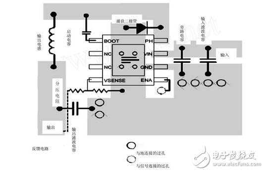 图5 电路板设计图