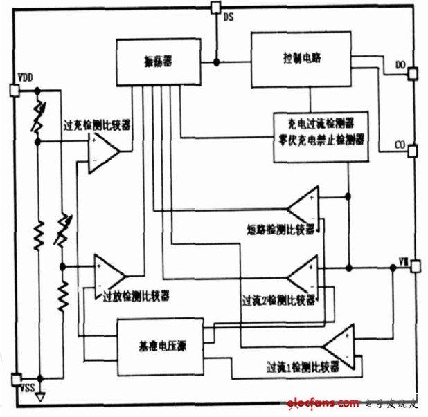 图2 锂电池保护电路的内部结构