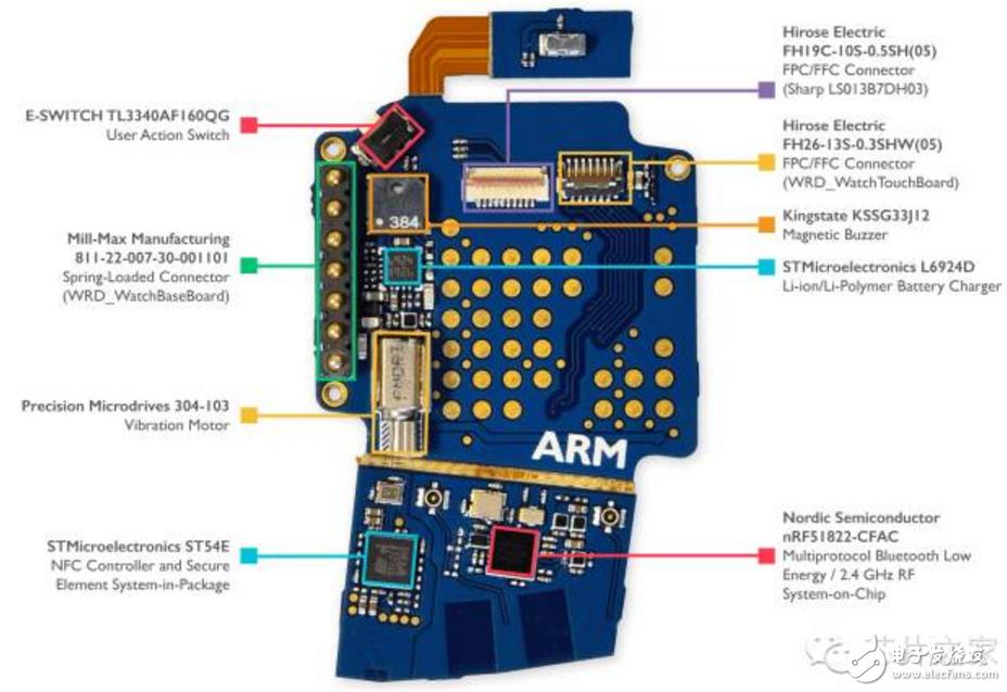 mbeb可穿戴设备参考设计--资料全开源