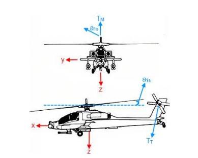 设计应用 > 如何设计无人机飞行    直升机型飞行器结构的最明显特征