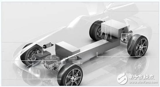 三个方面看清电动汽车底盘技术亮点所在
