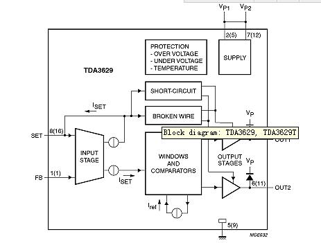深度解析:lin控制的汽车照明系统