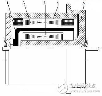伺服电机内部结构及其工作原理图片