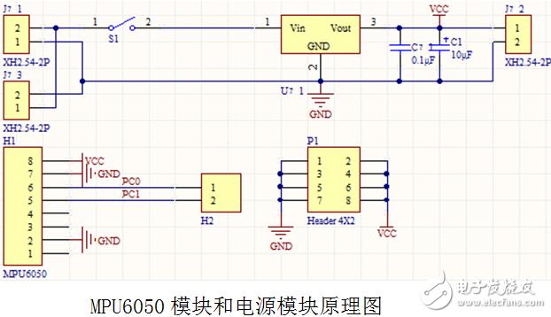 两轮电动平衡车系统电路设计详解 —电路图天天读(174)